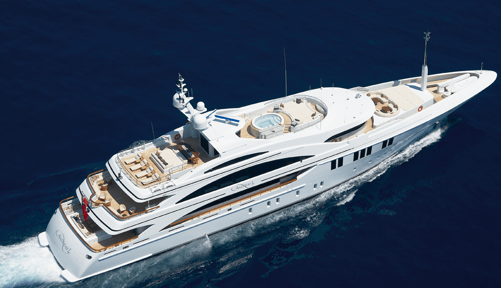 THE BEST YACHTS